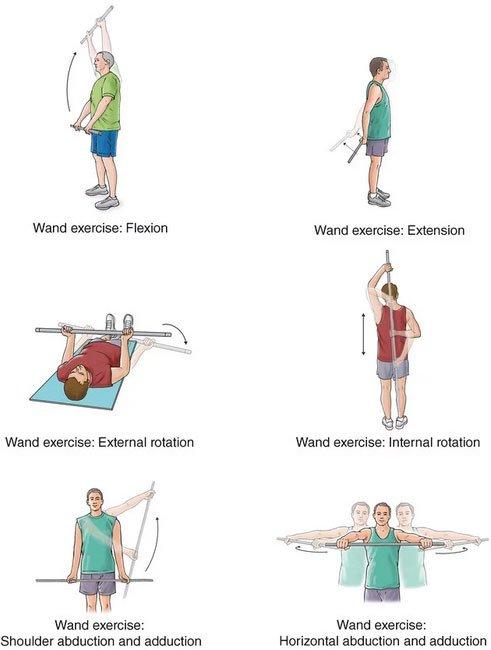 AC Injuries Treatment