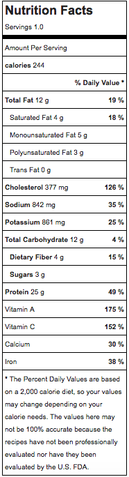 Nutritional Information for Salmon Recipe