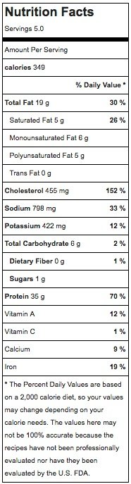 Baked Scotch Eggs Nutritional Facts