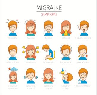 Infographic Migraine Symptoms