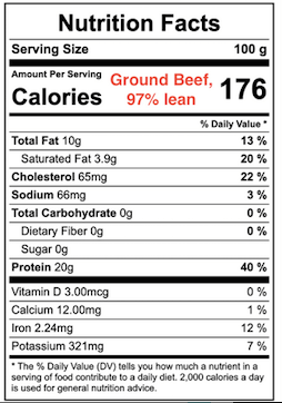 Nutritional Information for Beef